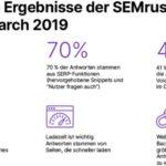 SOM_SEMrush.Studie